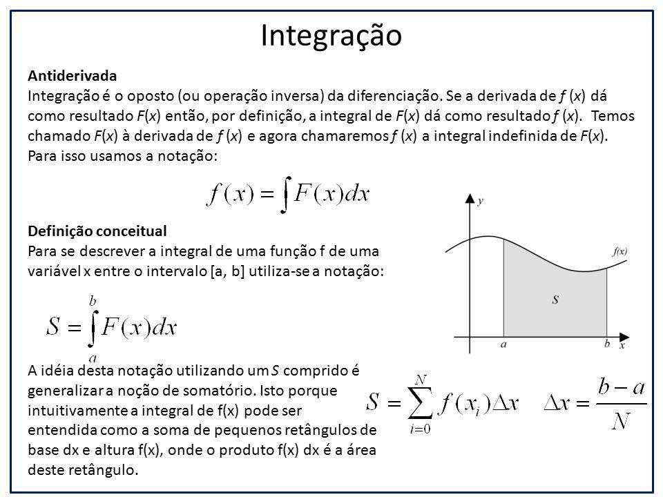 Integração Antiderivada Integração é o oposto (ou operação inversa) da diferenciação. Se a derivada de f (x) dá como resultado F(x) então, por definiç