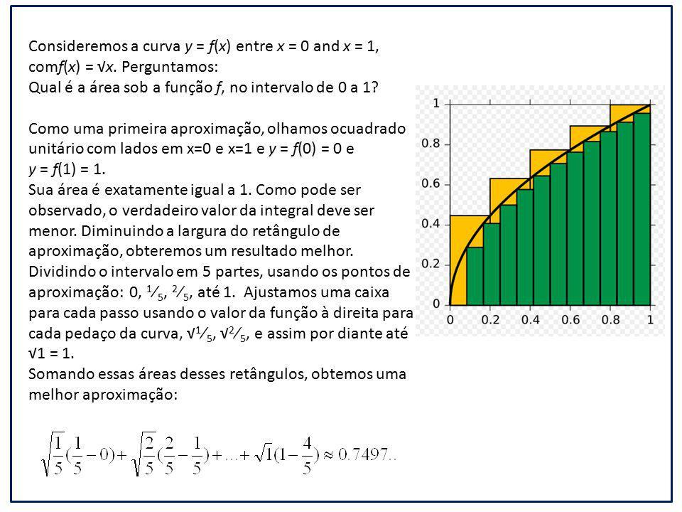 Consideremos a curva y = f(x) entre x = 0 and x = 1, comf(x) = √x. Perguntamos: Qual é a área sob a função f, no intervalo de 0 a 1? Como uma primeira