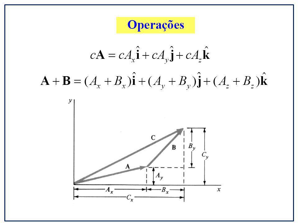 Composição de funções São as funções em que o conjunto imagem de uma função f(x) serve de domínio para uma outra função g(x), que por sua vez gera um conjunto imagem A.