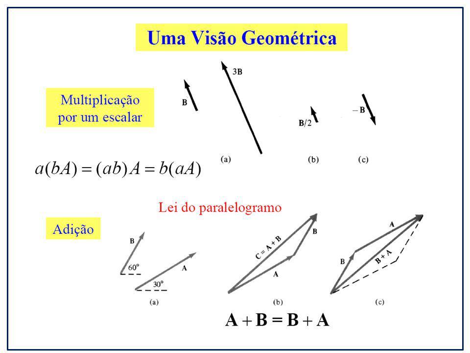 Idéia Intuitiva de Limite Estudaremos o comportamento de uma função f nas proximidades de um ponto.