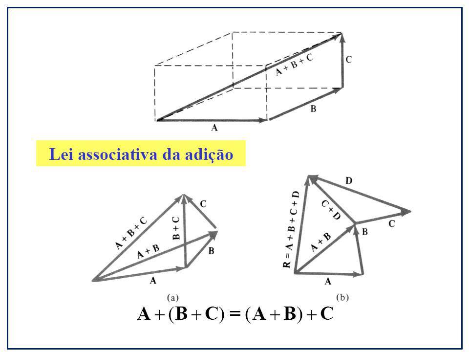 Métodos de integração: Substituição Considere a integral: A substituição consiste simplesmente em aplicar uma mudança de variáveis u = g(x), onde g(x) é uma função qualquer contínua no domínio de integração.