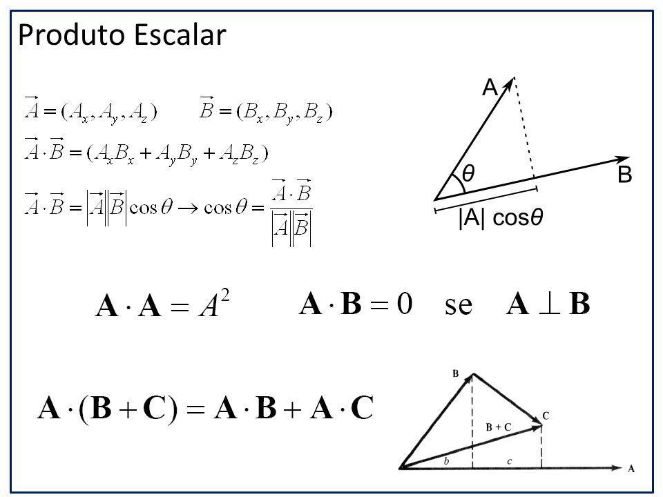 Teorema do Confronto (regra do sanduíche): Se valem as desigualdades f(x)<g(x)<h(x) para todo x em um intervalo aberto contendo a, exceto talvez em x=a e se: Exemplo: Se para x próximo de 0, vale a relação de desigualdades: Se acontecer uma das situações abaixo: Lim f(x) = 0 Lim f(x)>0 e n é um número natural Lim f(x)<0 e n é um número natural ímpar então
