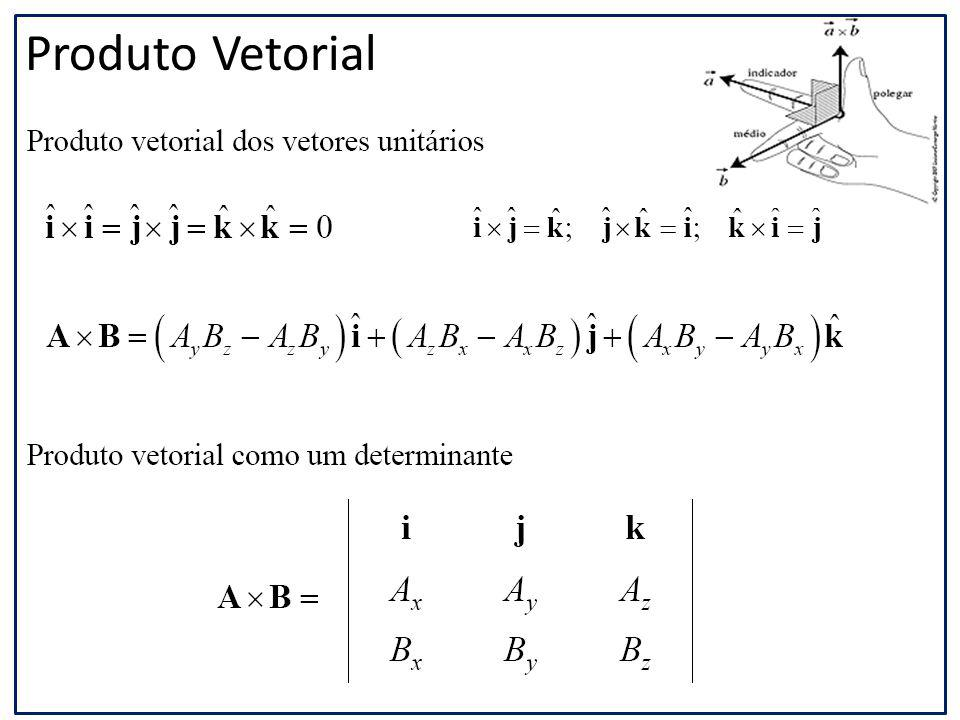 Calculando f´(x) a partir da Definição de Derivada 1) Escreva expressões para f(x) e f(x +  x).