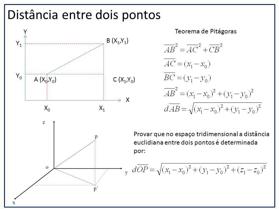 Distância entre dois pontos A (X 0,Y 0 ) B (X 1,Y 1 ) C (X 1,Y 0 ) X Y X0X0 X1X1 Y0Y0 Y1Y1 Teorema de Pitágoras Provar que no espaço tridimensional a