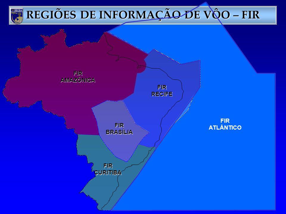REGIÕES DE INFORMAÇÃO DE VÔO – FIR FIR AMAZÔNICA FIR RECIFE FIR ATLÂNTICO FIR CURITIBA FIR BRASÍLIA
