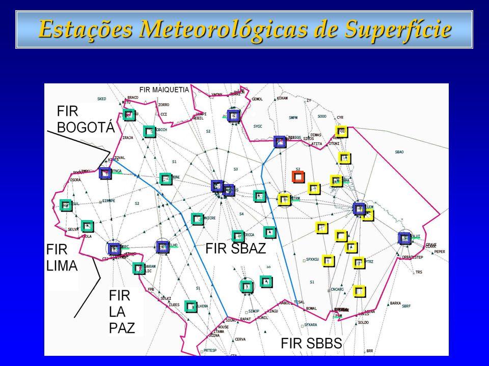Estações Meteorológicas de Superfície