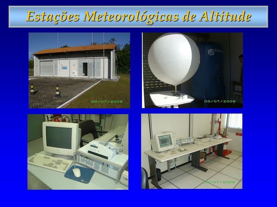 Radares Meteorológicos