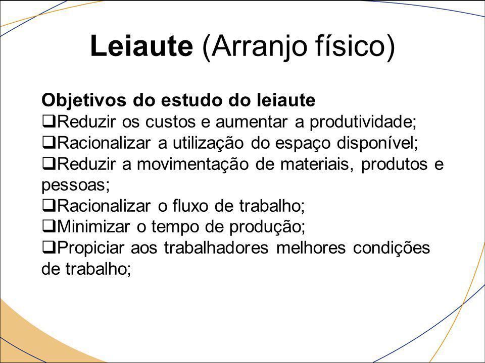 Leiaute (Arranjo físico) Objetivos do estudo do leiaute  Reduzir os custos e aumentar a produtividade;  Racionalizar a utilização do espaço disponív