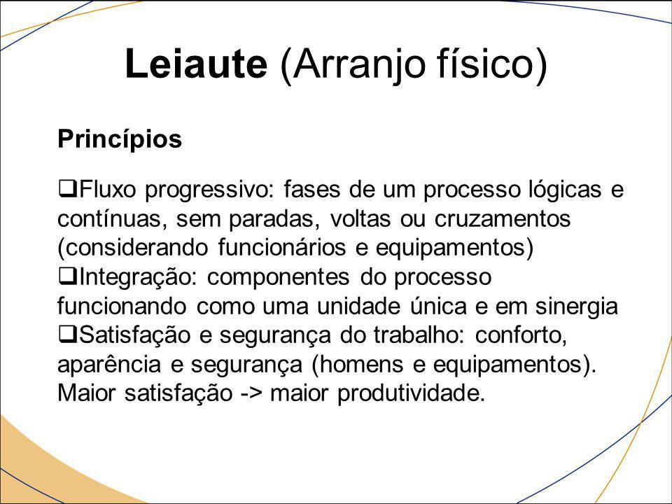 Leiaute (Arranjo físico) Princípios  Fluxo progressivo: fases de um processo lógicas e contínuas, sem paradas, voltas ou cruzamentos (considerando fu