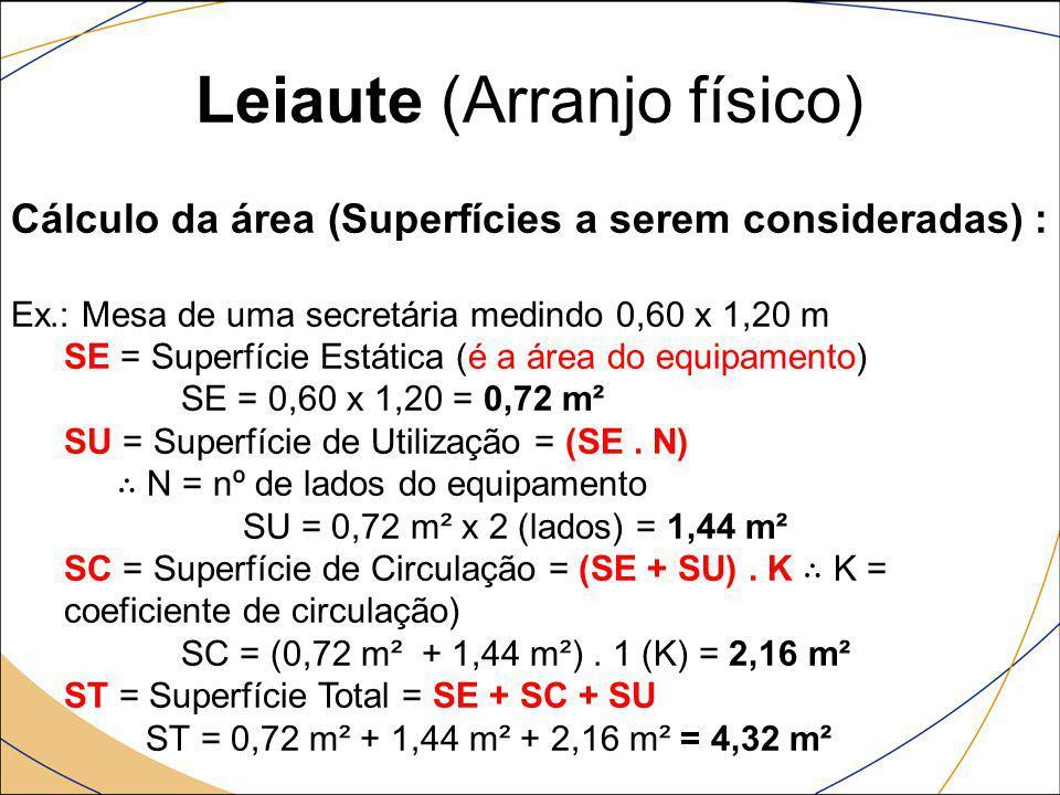 Leiaute (Arranjo físico) Cálculo da área (Superfícies a serem consideradas) : Ex.: Mesa de uma secretária medindo 0,60 x 1,20 m SE = Superfície Estáti