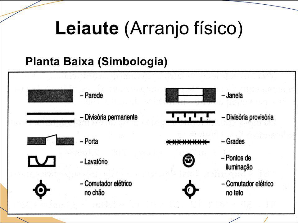 Leiaute (Arranjo físico) Planta Baixa (Simbologia)