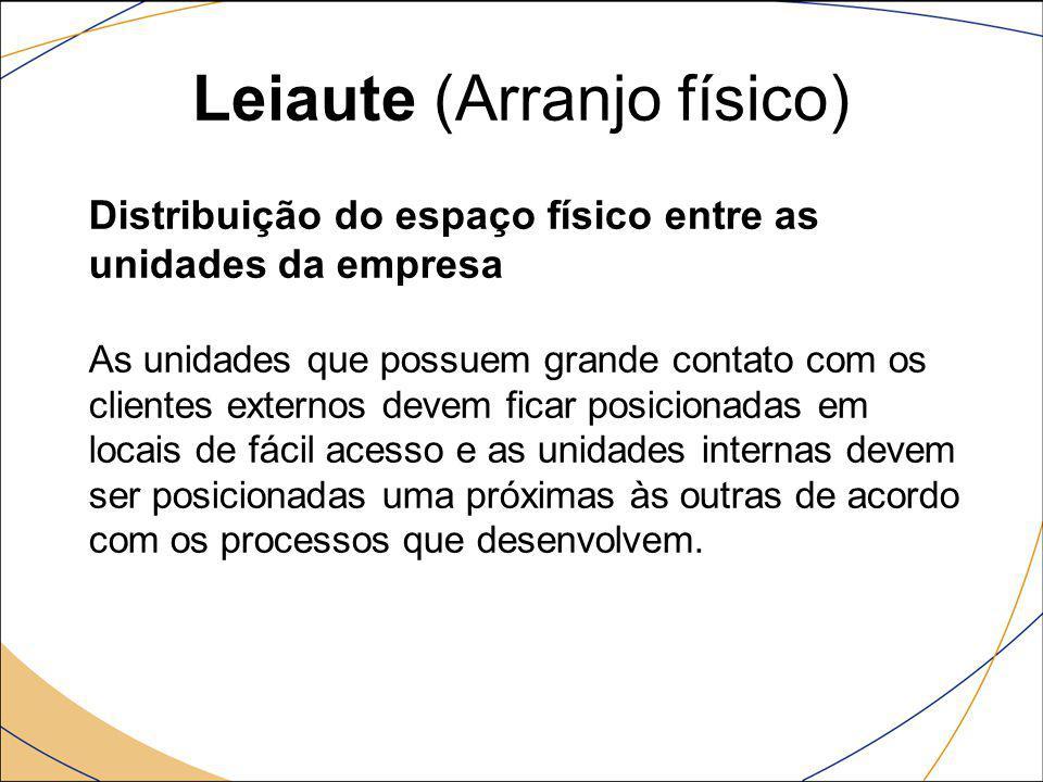 Leiaute (Arranjo físico) Distribuição do espaço físico entre as unidades da empresa As unidades que possuem grande contato com os clientes externos de