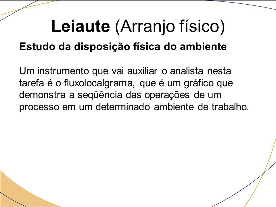 Leiaute (Arranjo físico) Estudo da disposição física do ambiente Um instrumento que vai auxiliar o analista nesta tarefa é o fluxolocalgrama, que é um