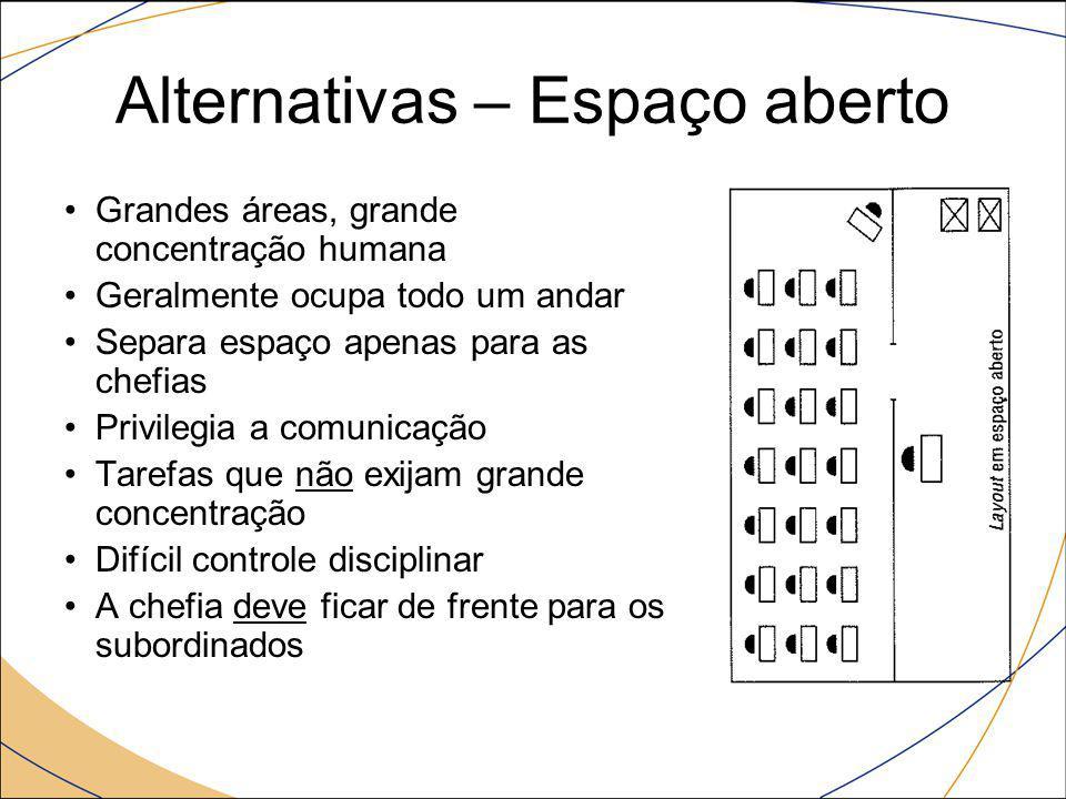 Alternativas – Espaço aberto Grandes áreas, grande concentração humana Geralmente ocupa todo um andar Separa espaço apenas para as chefias Privilegia