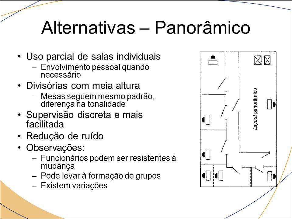 Alternativas – Panorâmico Uso parcial de salas individuais –Envolvimento pessoal quando necessário Divisórias com meia altura –Mesas seguem mesmo padr