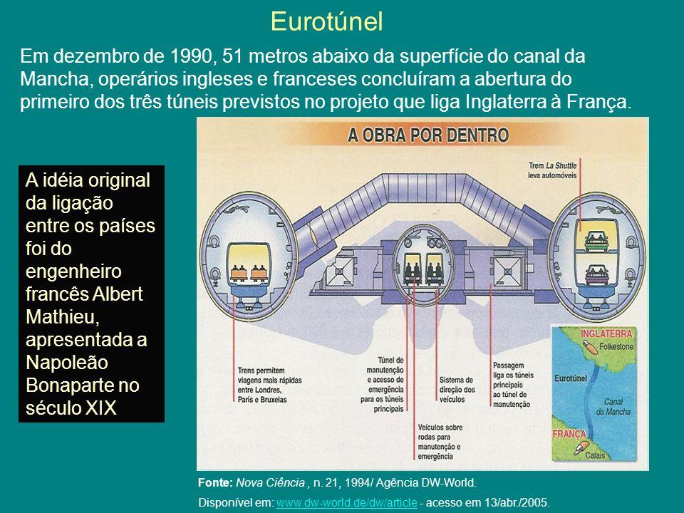 Eurotúnel Em dezembro de 1990, 51 metros abaixo da superfície do canal da Mancha, operários ingleses e franceses concluíram a abertura do primeiro dos