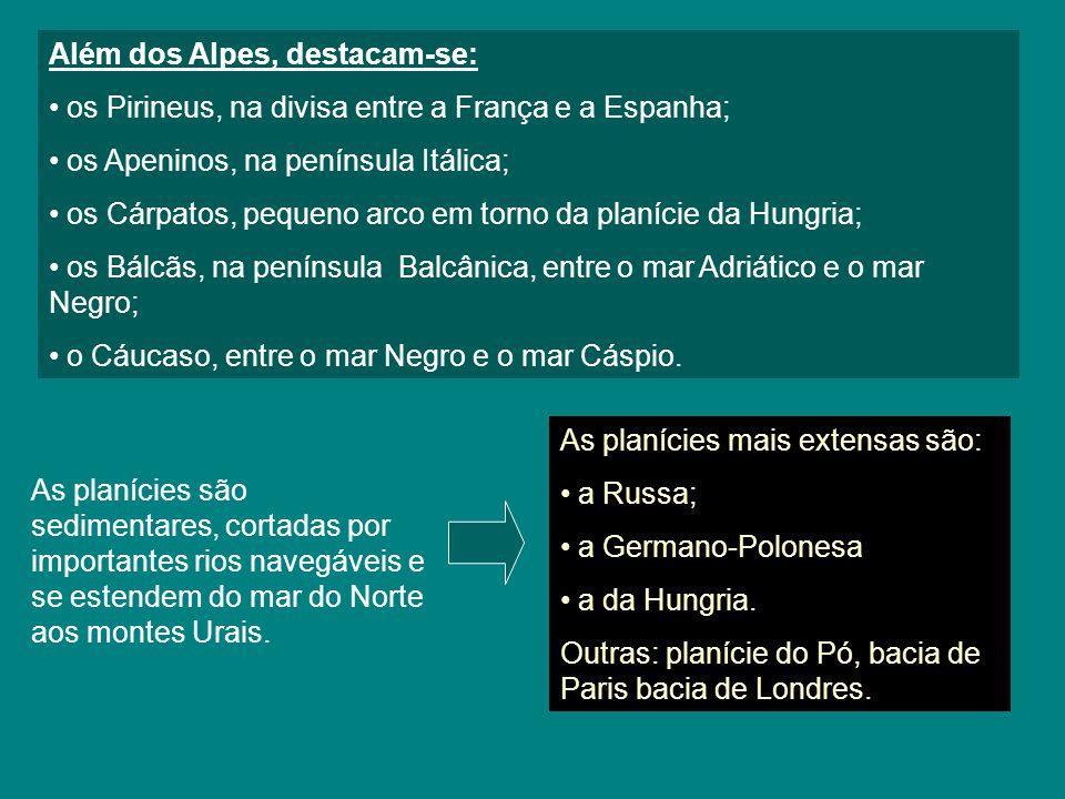Além dos Alpes, destacam-se: os Pirineus, na divisa entre a França e a Espanha; os Apeninos, na península Itálica; os Cárpatos, pequeno arco em torno