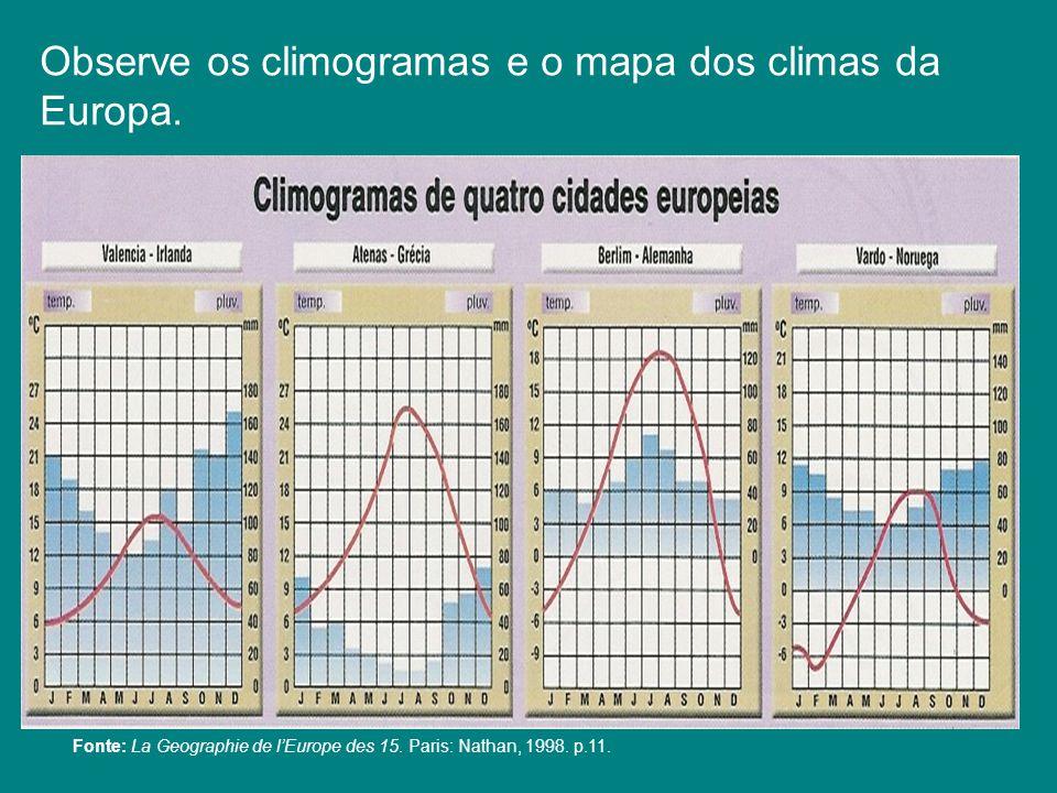 Observe os climogramas e o mapa dos climas da Europa. Fonte: La Geographie de l'Europe des 15. Paris: Nathan, 1998. p.11.
