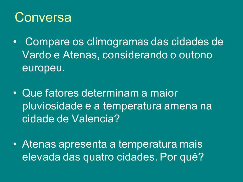 Conversa Compare os climogramas das cidades de Vardo e Atenas, considerando o outono europeu. Que fatores determinam a maior pluviosidade e a temperat