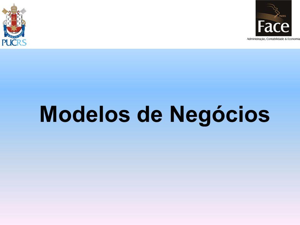 Modelos de Negócios