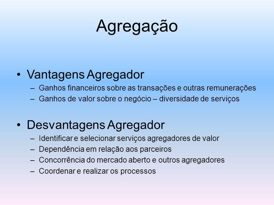 Agregação Vantagens Agregador –Ganhos financeiros sobre as transações e outras remunerações –Ganhos de valor sobre o negócio – diversidade de serviços