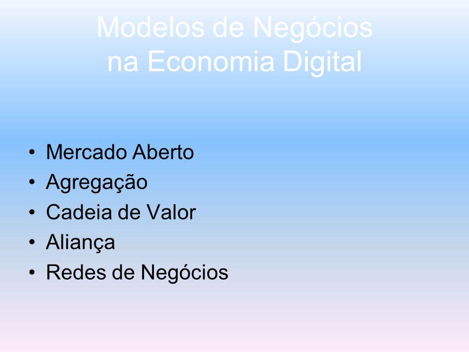 Modelos de Negócios na Economia Digital Mercado Aberto Agregação Cadeia de Valor Aliança Redes de Negócios