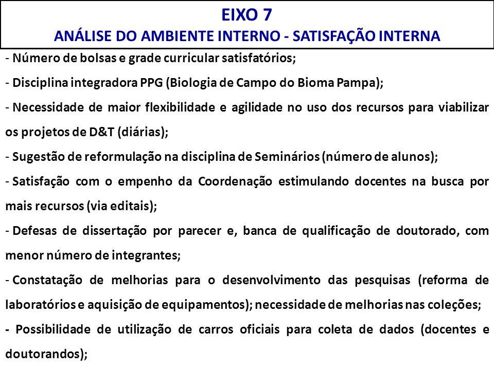 EIXO 7 ANÁLISE DO AMBIENTE INTERNO - SATISFAÇÃO INTERNA - Número de bolsas e grade curricular satisfatórios; - Disciplina integradora PPG (Biologia de