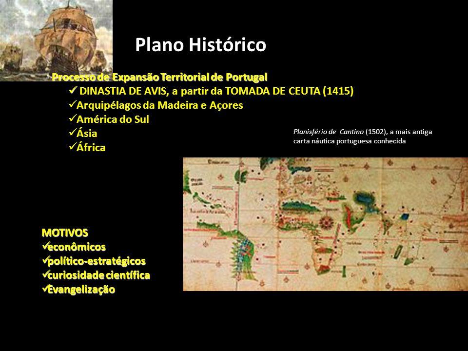 Plano Histórico Plano Histórico - Processo de Expansão Territorial de Portugal DINASTIA DE AVIS, a partir da TOMADA DE CEUTA (1415) Arquipélagos da Ma