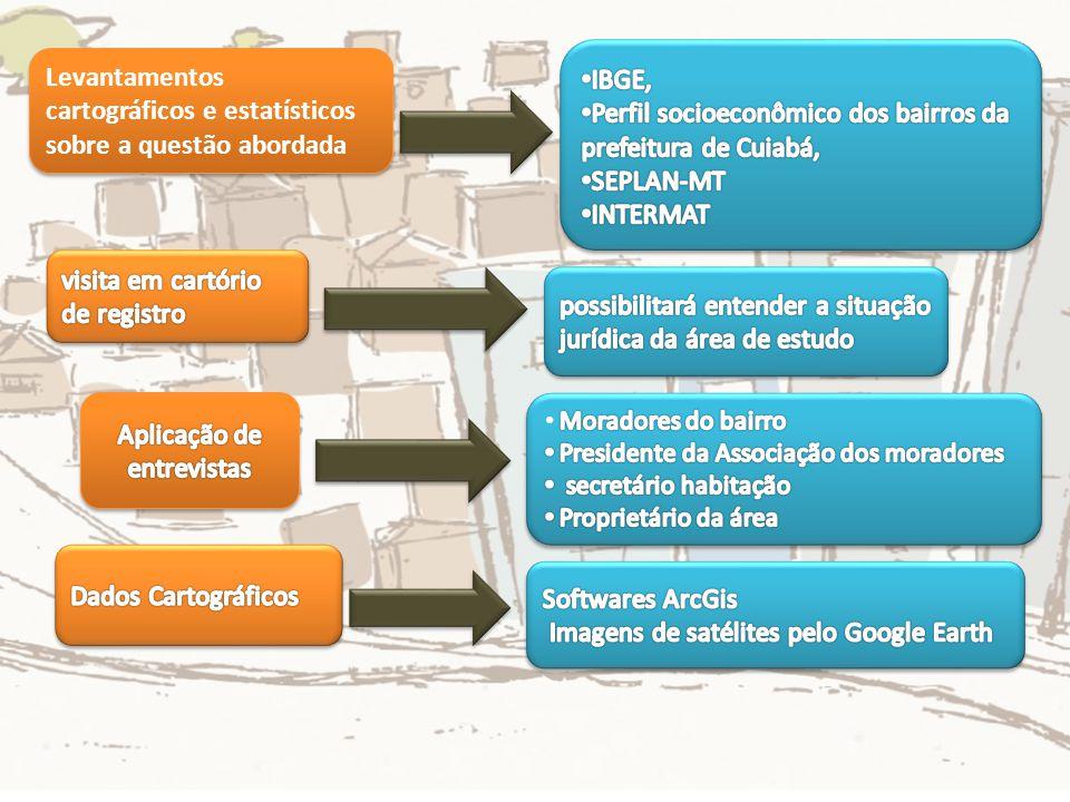 FORMAÇÃO DO ESPAÇO URBANO DE CUIABÁ De acordo com VILARINHO NETO (2008, p.16).