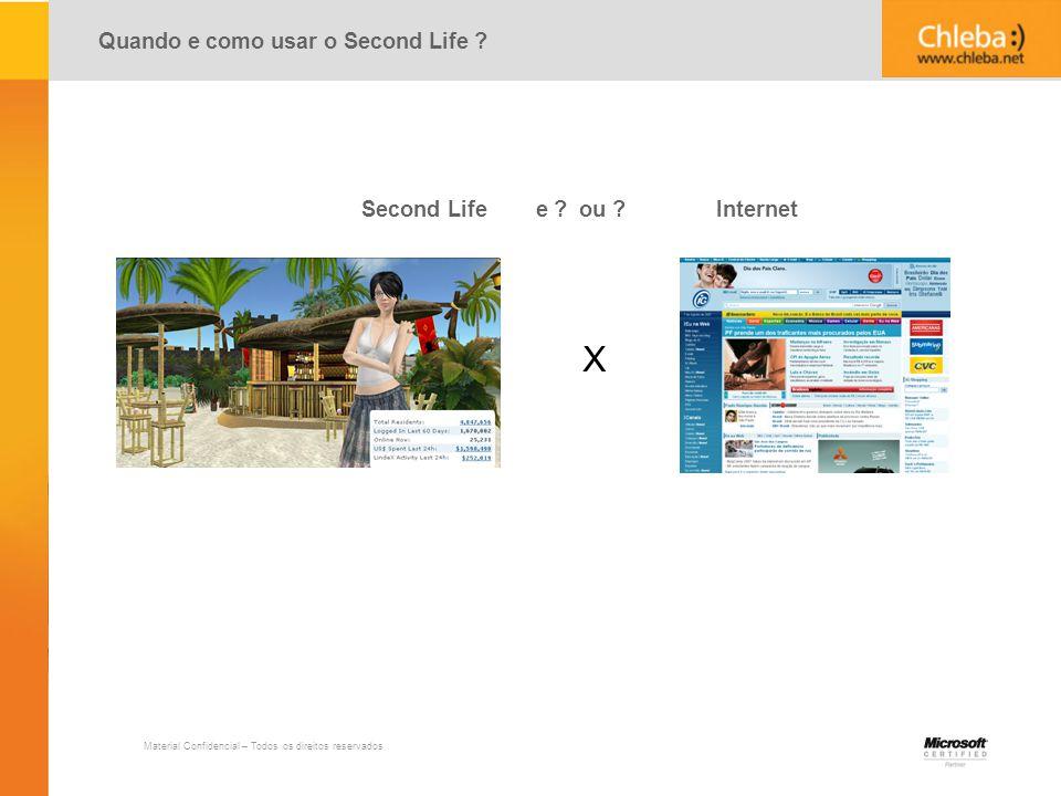 Material Confidencial – Todos os direitos reservados Quando e como usar o Second Life .