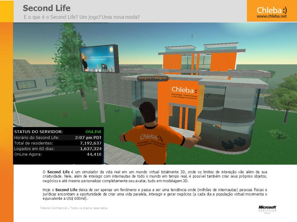 Material Confidencial – Todos os direitos reservados O que é o Second Life .