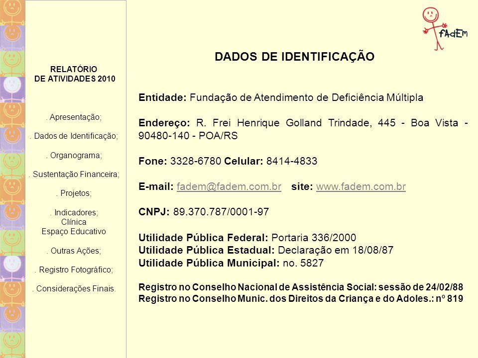 RELATÓRIO DE ATIVIDADES 2010. Apresentação;. Dados de Identificação;. Organograma;. Sustentação Financeira;. Projetos;. Indicadores; Clínica Espaço Ed