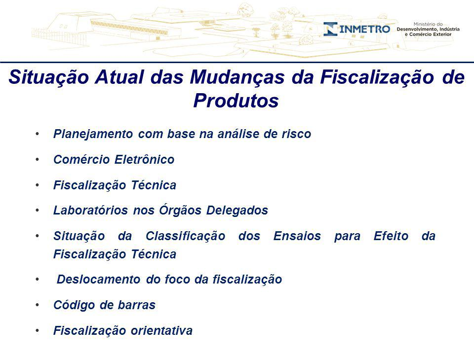 Planejamento com base na análise de risco Comércio Eletrônico Fiscalização Técnica Laboratórios nos Órgãos Delegados Situação da Classificação dos Ens