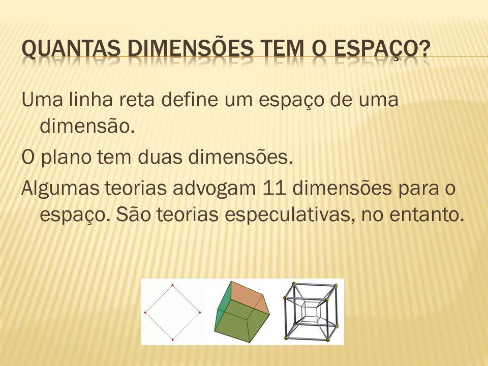 Uma linha reta define um espaço de uma dimensão. O plano tem duas dimensões. Algumas teorias advogam 11 dimensões para o espaço. São teorias especulat