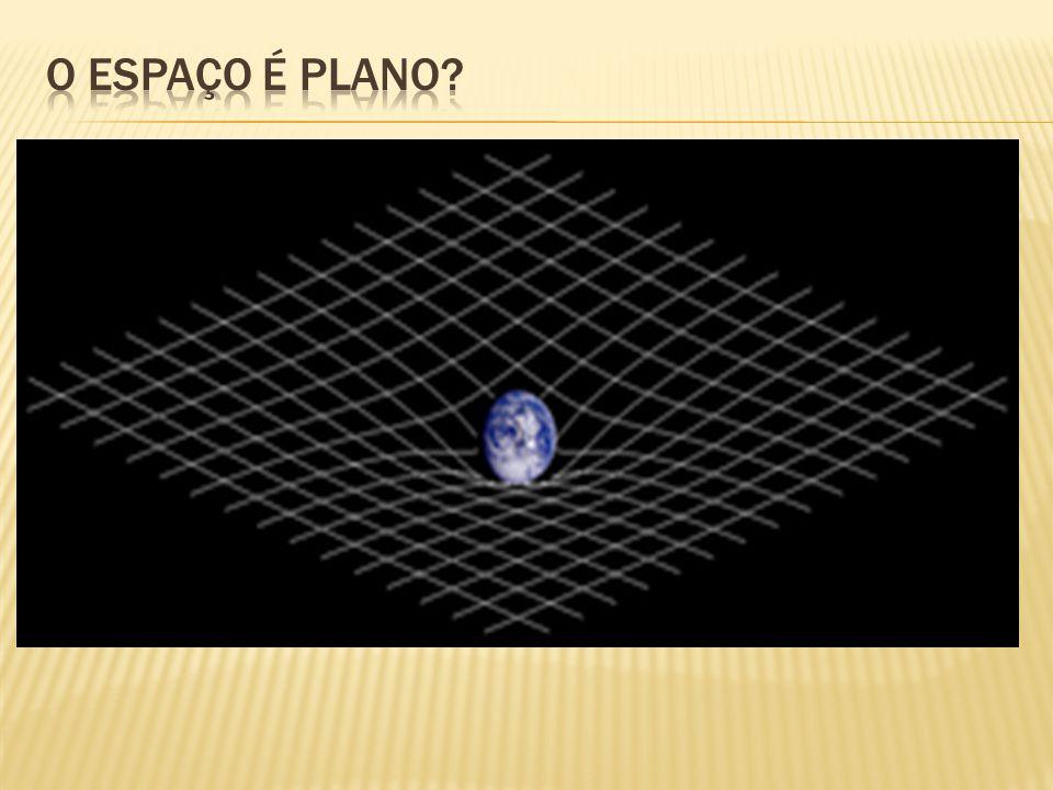  Ele é o mesmo quando fazemos uma translação do ponto de observação  Conservação da quantidade de movimento