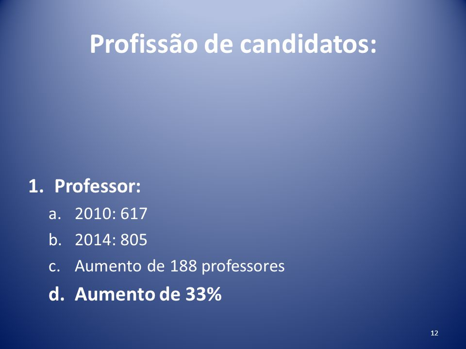 Profissão de candidatos: 1.Professor: a.2010: 617 b.2014: 805 c.Aumento de 188 professores d.Aumento de 33% 12