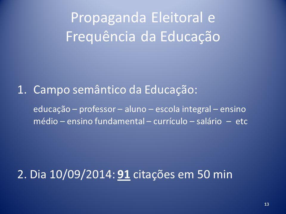 Propaganda Eleitoral e Frequência da Educação 1.Campo semântico da Educação: educação – professor – aluno – escola integral – ensino médio – ensino fu