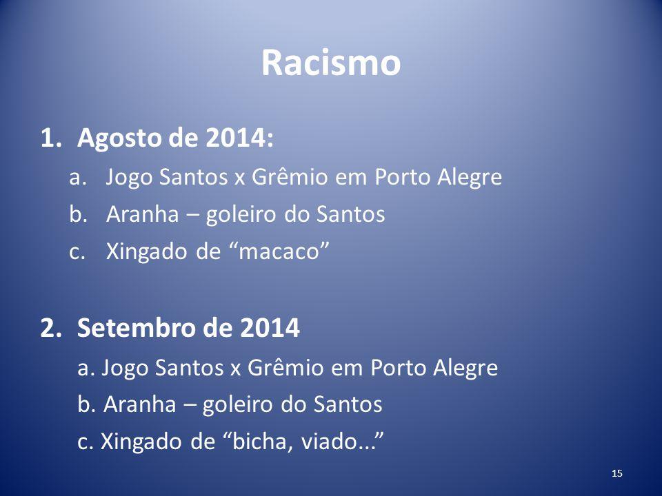 """Racismo 1.Agosto de 2014: a.Jogo Santos x Grêmio em Porto Alegre b.Aranha – goleiro do Santos c.Xingado de """"macaco"""" 2.Setembro de 2014 a. Jogo Santos"""