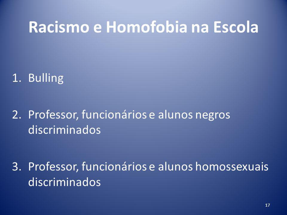 Racismo e Homofobia na Escola 1.Bulling 2.Professor, funcionários e alunos negros discriminados 3.Professor, funcionários e alunos homossexuais discri