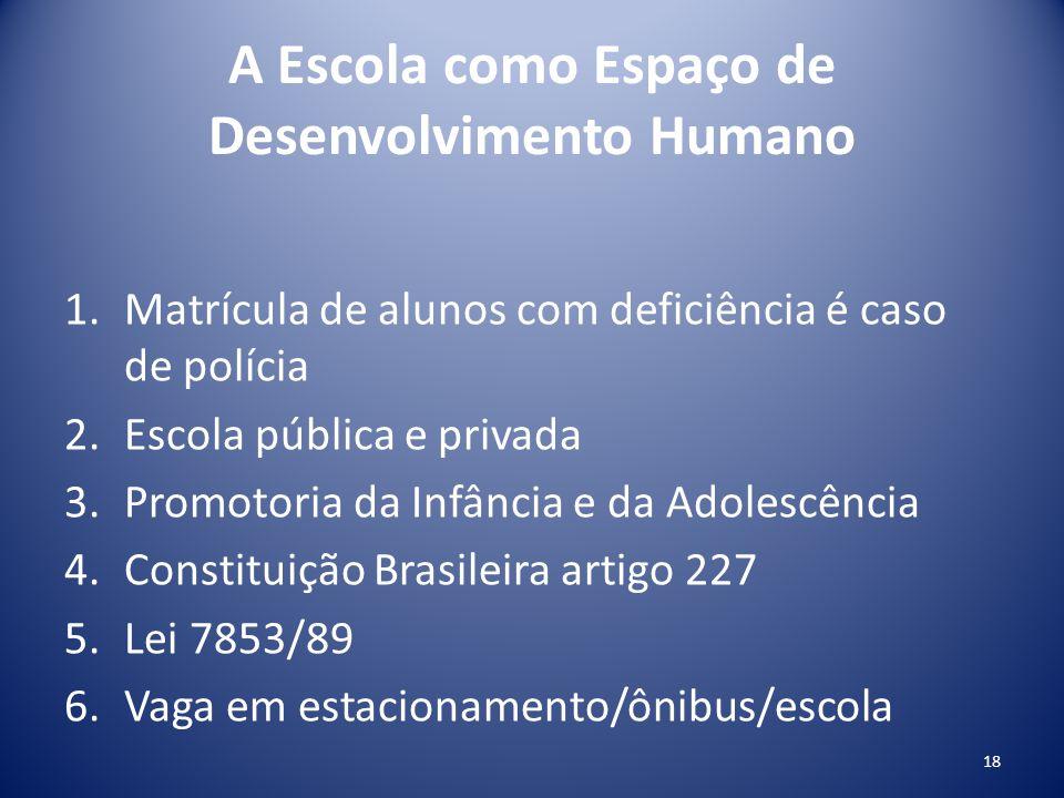 A Escola como Espaço de Desenvolvimento Humano 1.Matrícula de alunos com deficiência é caso de polícia 2.Escola pública e privada 3.Promotoria da Infâ