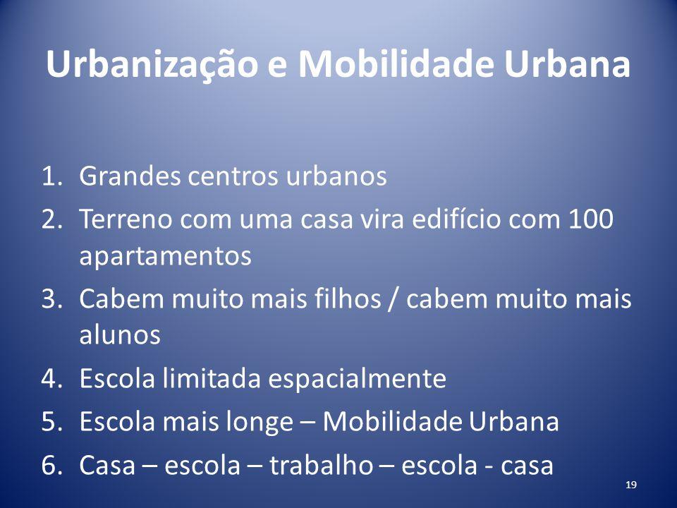 Urbanização e Mobilidade Urbana 1.Grandes centros urbanos 2.Terreno com uma casa vira edifício com 100 apartamentos 3.Cabem muito mais filhos / cabem