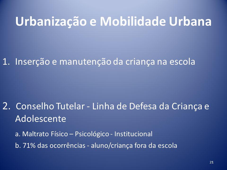 Urbanização e Mobilidade Urbana 1.Inserção e manutenção da criança na escola 2. Conselho Tutelar - Linha de Defesa da Criança e Adolescente a. Maltrat