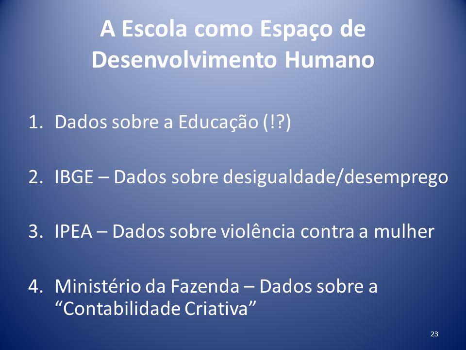 A Escola como Espaço de Desenvolvimento Humano 1.Dados sobre a Educação (!?) 2.IBGE – Dados sobre desigualdade/desemprego 3.IPEA – Dados sobre violênc