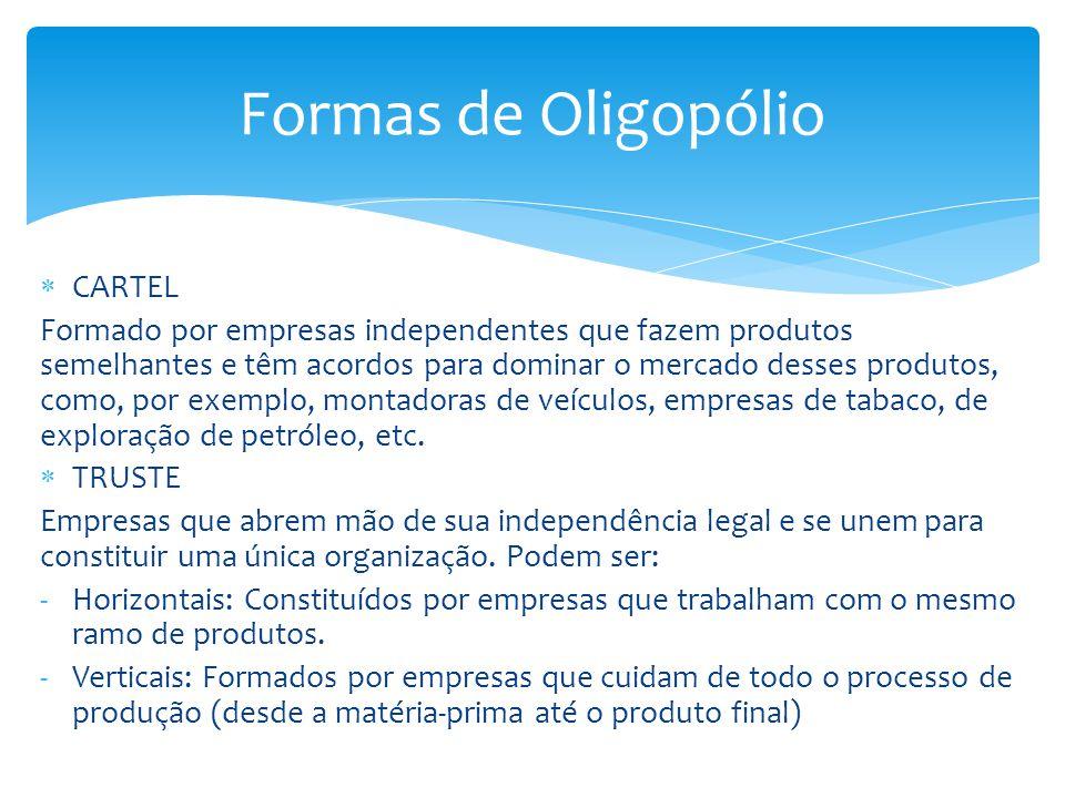  CARTEL Formado por empresas independentes que fazem produtos semelhantes e têm acordos para dominar o mercado desses produtos, como, por exemplo, mo