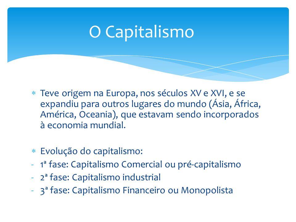  Não intervenção do Estado;  Livre mercado;  Mercado auto regulado;  Capitalismo industrial;  Pequenas empresas de caráter familiar;  Livre iniciativa.