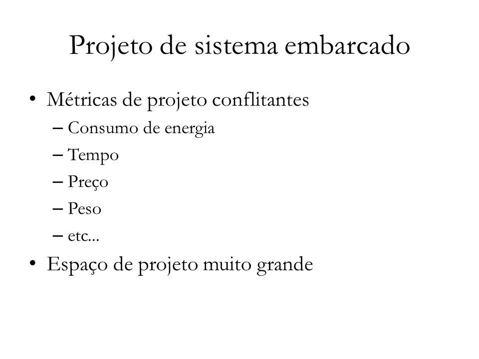 Projeto de sistema embarcado Métricas de projeto conflitantes – Consumo de energia – Tempo – Preço – Peso – etc...