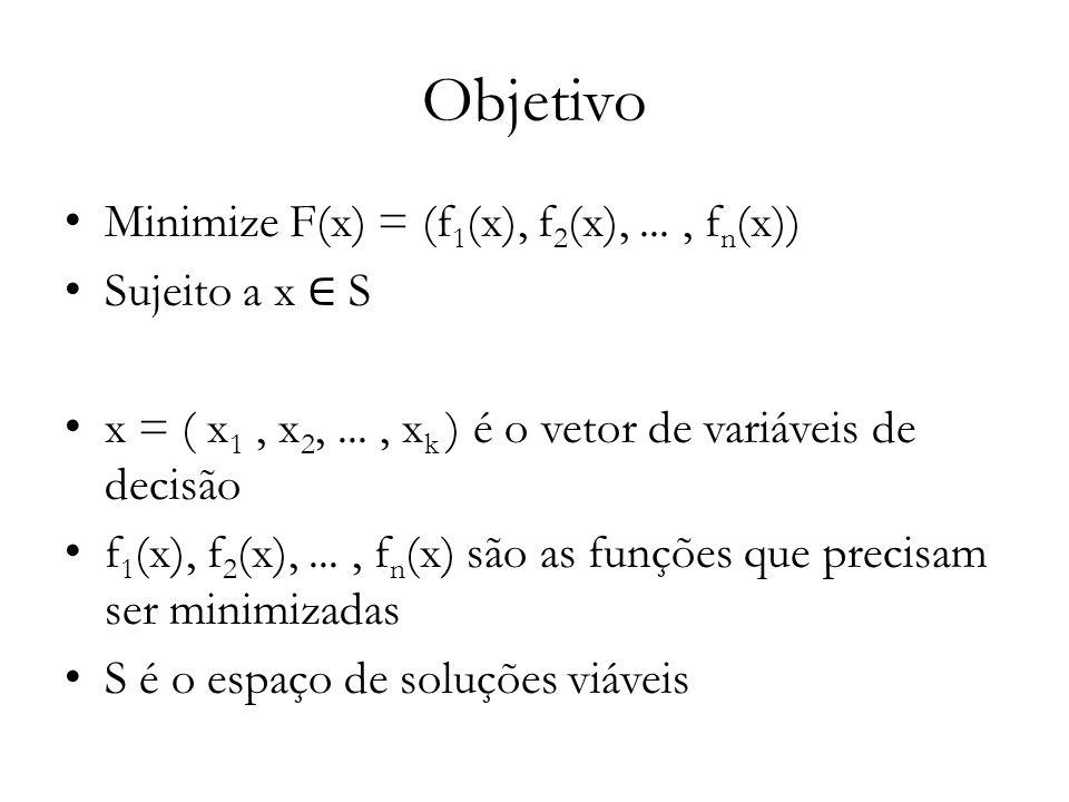 Objetivo Minimize F(x) = (f 1 (x), f 2 (x),..., f n (x)) Sujeito a x ∈ S x = ( x 1, x 2,..., x k ) é o vetor de variáveis de decisão f 1 (x), f 2 (x),..., f n (x) são as funções que precisam ser minimizadas S é o espaço de soluções viáveis