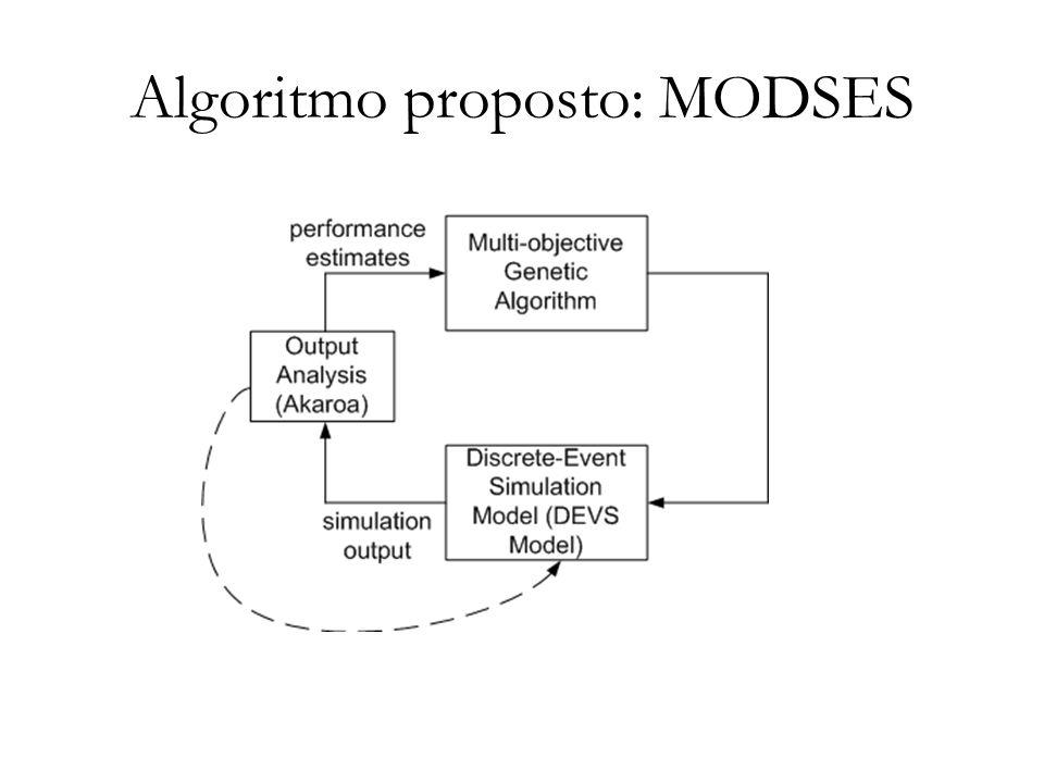 Algoritmo proposto: MODSES