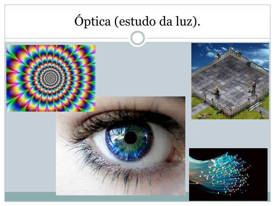 Óptica (estudo da luz).