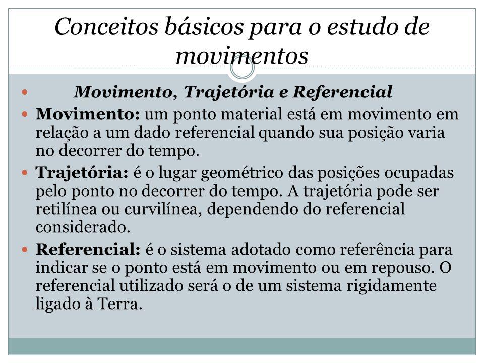 Conceitos básicos para o estudo de movimentos Movimento, Trajetória e Referencial Movimento: um ponto material está em movimento em relação a um dado